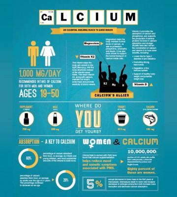 Isotonix Calcium Supplements