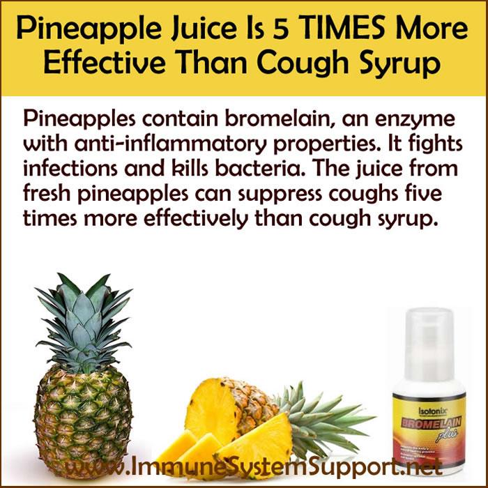 Bromelain-Pineapple